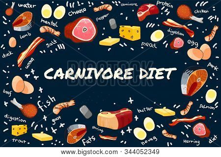 Carnivore Eat Meat Motivation Lettering. Carnivore Diet.