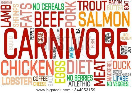 Carnivore Eat Meat Motivation Lettering. Carnivore Diet Word Constructor.