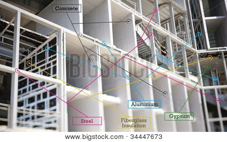 Diagram concept of building materials used to build a modern office. Soft focus provided by the tilt-shift lens in order to emphasize the effect of the infographics. poster