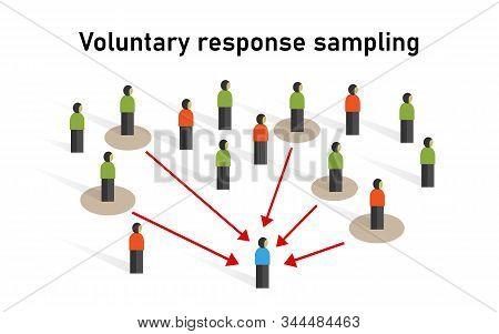 Voluntary Response Sampling Sample Taken From A Group Of People Sampling Statistic Method Non-probab