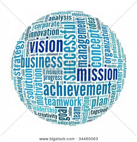 Vision and Mission in word collage