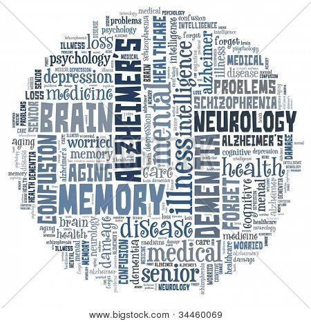 Alzheimer's illness in word collage