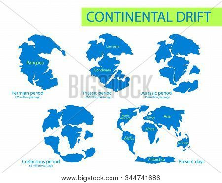 Continental Drift. Vector Illustration Of Pangaea, Laurasia, Gondwana, Modern Continents In Flat Sty