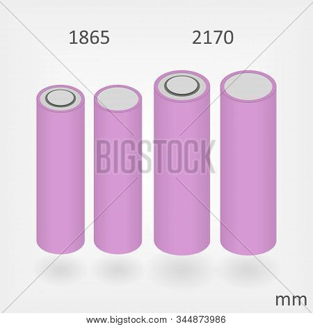 Automotive Types Of Li-ion Batteries - 18650 And 2170 Size Standards In Pink Body