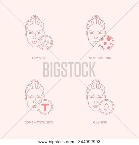 Set Of Skin Types And Conditions On Female Faces. Dry, Oily, Combination, T-zone, Sensitive, Dermato