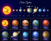 Colorful solar system with planets and satellites. Astronomy and astrophysics banner with nine planet in deep space. Galaxy discovery and exploration. Realistic planetary system vector illustration. poster