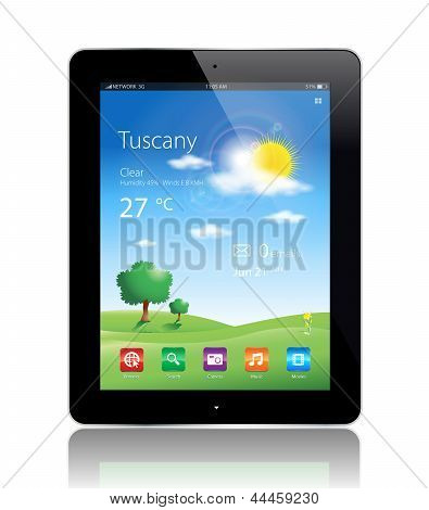 Tablet Travel