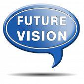 future vision futuristic  poster