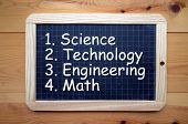 The words Science, Technology, Engineering and Math in white text on a blackboard. These are known as the STEM education subjects poster