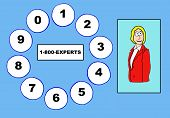 Business cartoon of businesswoman, telephone dial pad, and 1-800-EXPERTS. poster