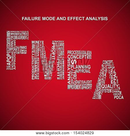 Failure mode and effect analysis diagonal typography background. Red background with main title FMEA filled by other words related with failure mode and effect analysis method