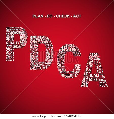 Plan do check act diagonal typography background. Red background with main title PDCA filled by other words related with plan do check act method
