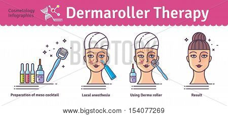Vector Illustrated set with salon cosmetology Derma Roller therapy. Infographics with icons of medical cosmetic procedures for skin.