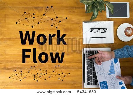 Work Flow, Working Work  Step Planning ,process System