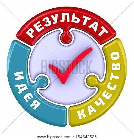 "Idea, quality, result. The check mark in the form of a puzzle. The inscription ""IDEA QUALITY RESULT"" (Russian language) on the puzzle in the shape of a circle. 3D Illustration. Isolated"