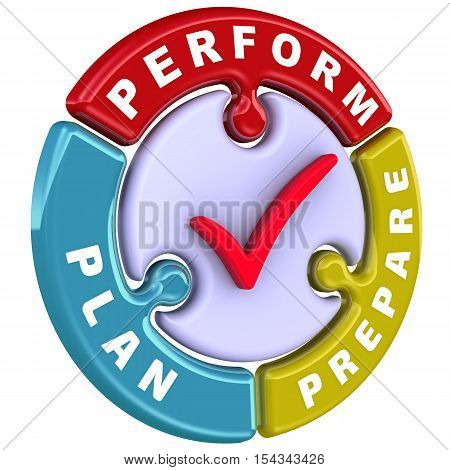 "Plan, prepare, perform. The check mark in the form of a puzzle. The inscription ""PLAN PREPARE PERFORM"" on the puzzle in the shape of a circle. 3D Illustration. Isolated"