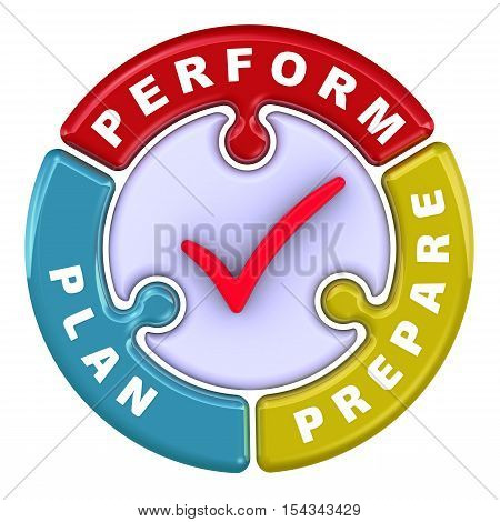"""Plan, prepare, perform. The check mark in the form of a puzzle. The inscription """"PLAN PREPARE PERFORM"""" on the puzzle in the shape of a circle. 3D Illustration. Isolated"""