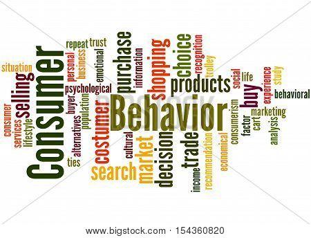 Consumer Behavior, Word Cloud Concept 2
