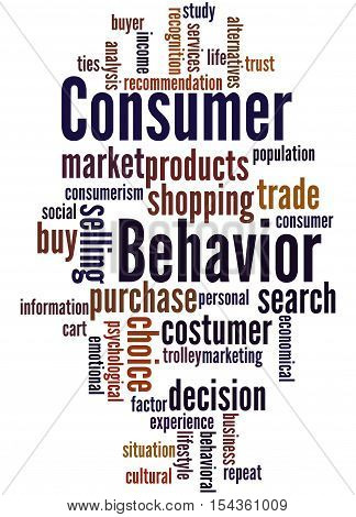 Consumer Behavior, Word Cloud Concept 5