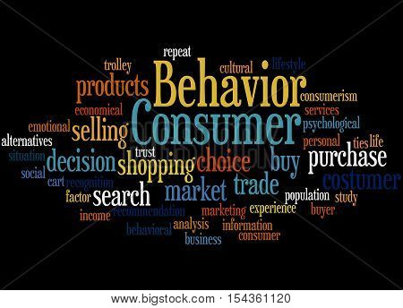 Consumer Behavior, Word Cloud Concept 7