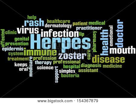 Herpes, Word Cloud Concept 3