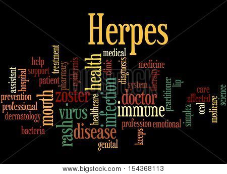 Herpes, Word Cloud Concept 5