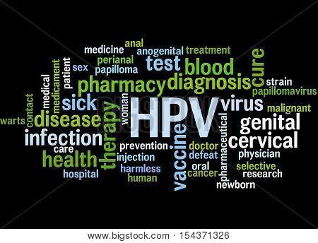 Hpv - Humani Papilloma Virus, Word Cloud Concept 4