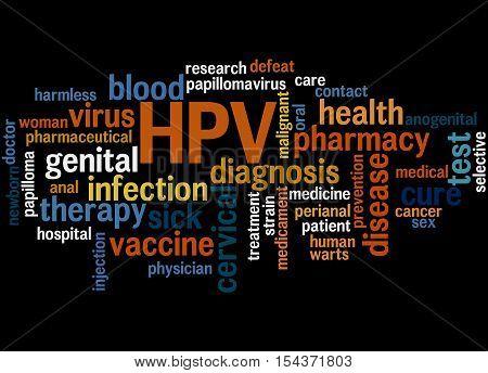 Hpv - Humani Papilloma Virus, Word Cloud Concept 7