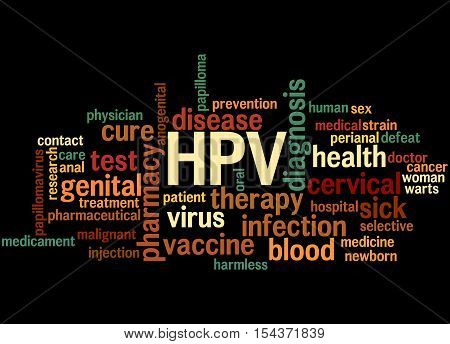 Hpv - Humani Papilloma Virus, Word Cloud Concept 6