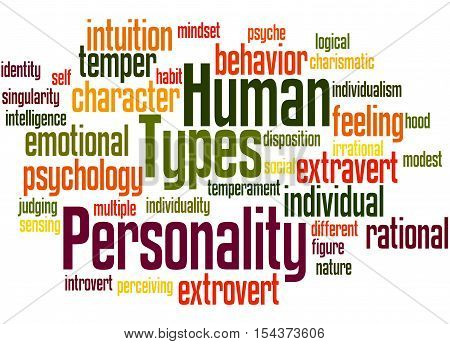 Human Personality Types, Word Cloud Concept 6