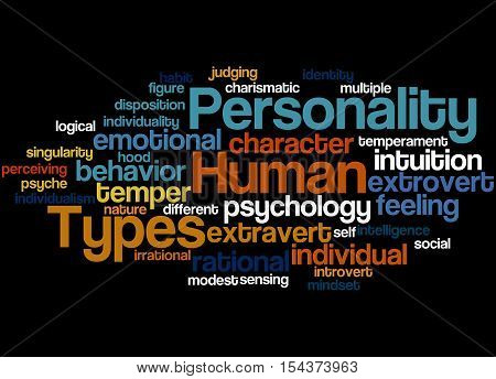 Human Personality Types, Word Cloud Concept 7