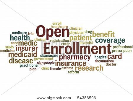 Open Enrollment, Word Cloud Concept 2