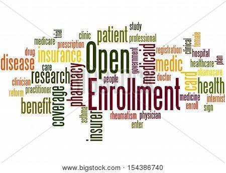 Open Enrollment, Word Cloud Concept 4