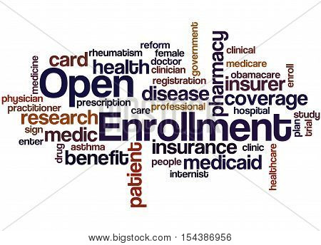 Open Enrollment, Word Cloud Concept 8
