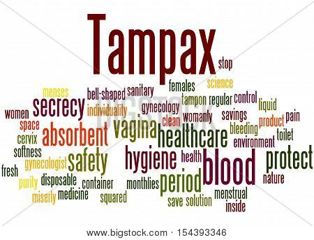 Tampax, Word Cloud Concept 3