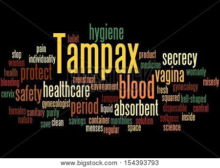 Tampax, Word Cloud Concept 5