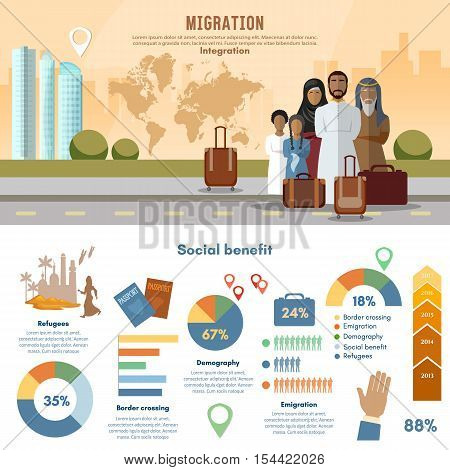 Refugees infographic. Human immigration arab family in the city vector illustration