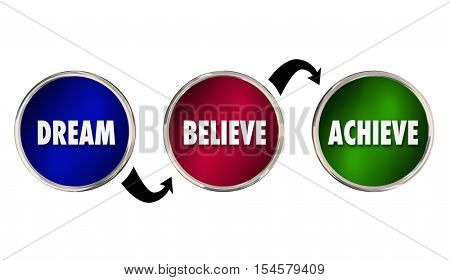 Dream Believe Achieve Circles Steps Plan Success 3d Illustration