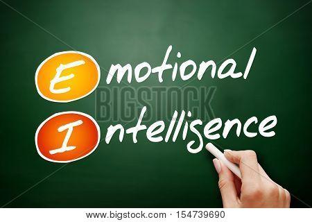 Hand Drawn Ei - Emotional Intelligence