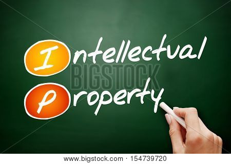 Hand Drawn Ip - Intellectual Property