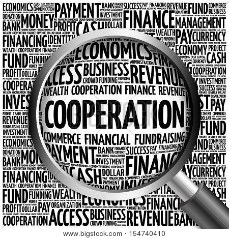 Cooperation Word Cloud