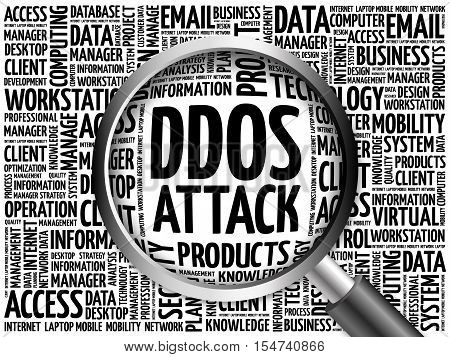 Ddos Attack Word Cloud With Magnifying Glass