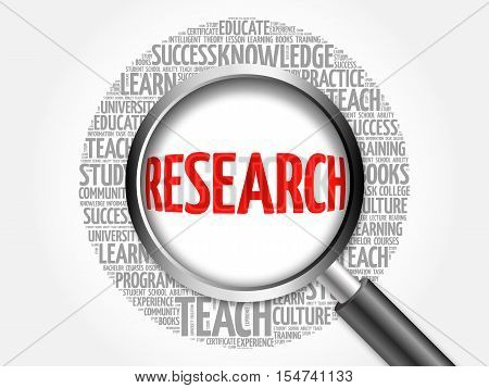 Research Word Cloud With Magnifying Glass