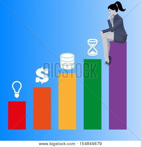Components of success business concept. Pensive business woman in business suit sits on highest bar of bar chart and looks on other bars with idea money data and time above. Vector illustration.