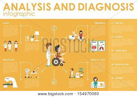 Analisys Diagnosis Concept Hospital Infographic Flat Web Vector Illustration. Injured, Nurse, Clinical Laboratory, Doctor, Therapy. Presentation Timeline Poster