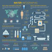 Water or H2O infographic with bar charts and diagrams. World map showing water consumption and iceberg with water reserves, infographic template of water desalination, saving water at home brochure poster