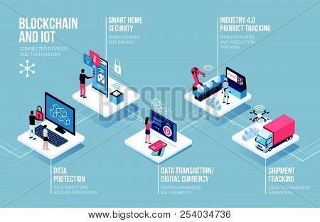 Blockchain And Internet Of Things Infographic: Data Security, Hsmert Home Security, Cryptocurrencies