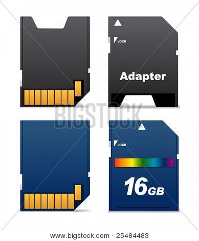 Front and back sides of digital card and adapter