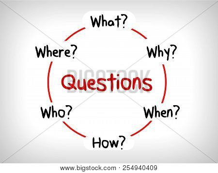 Many Questions In Mind Maps: When What Which What Why And How