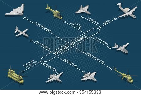 Military Air Forces Aircraft Isometric Flowchart With Scout Drone Strategic Bomber Fighter Attack He